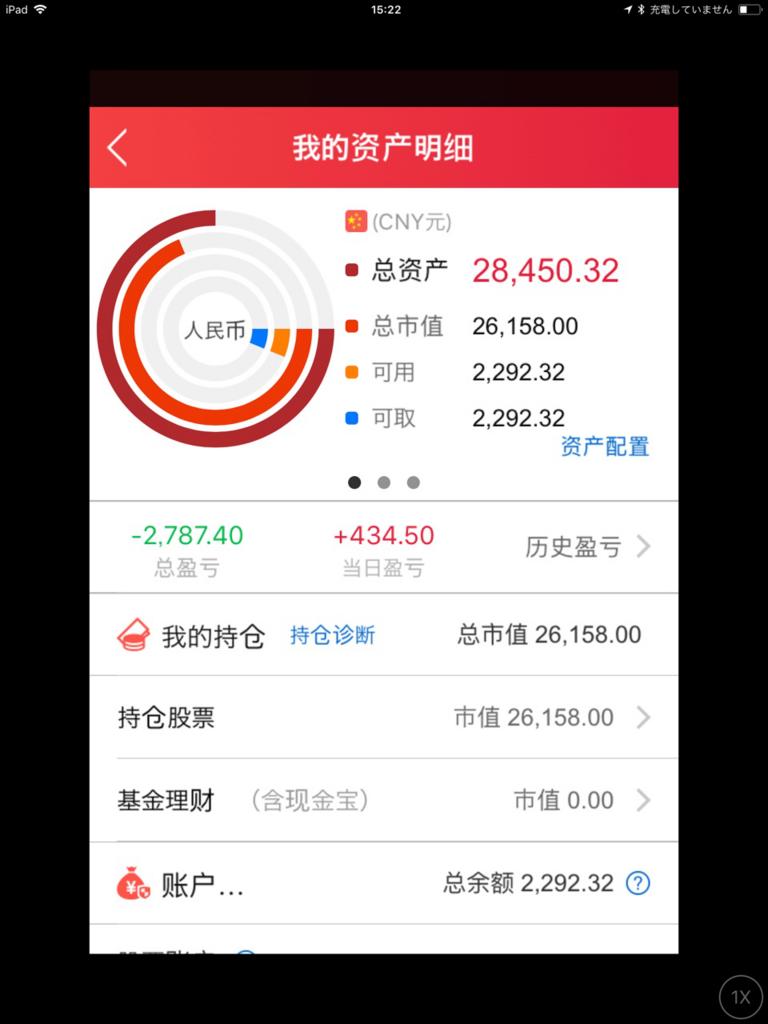 f:id:daotian105:20180516152252p:plain