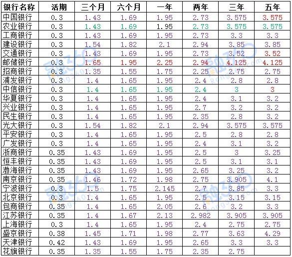 f:id:daotian105:20181227170820p:plain
