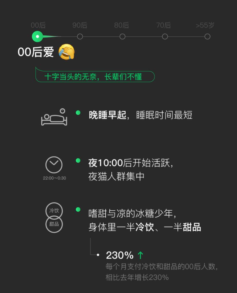 f:id:daotian105:20190111104243p:plain