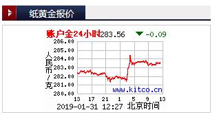 f:id:daotian105:20190131135717p:plain