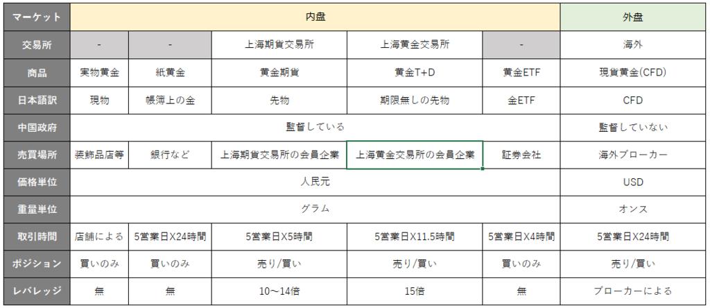 f:id:daotian105:20190131165642p:plain