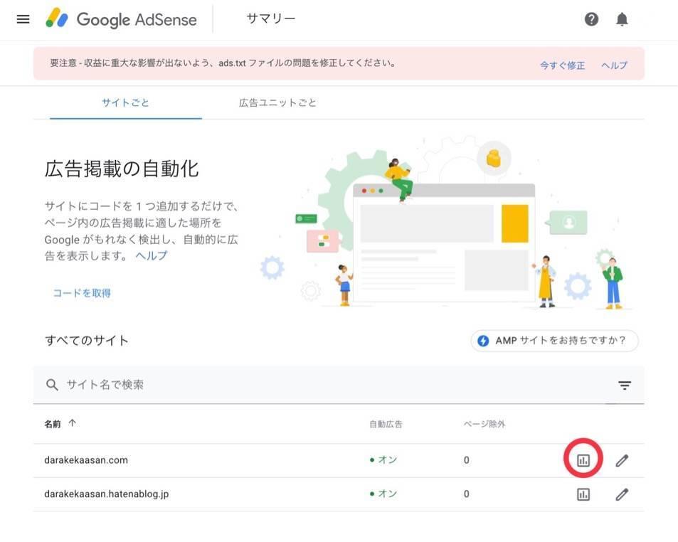 Googleアドセンス 自動広告のクリック数の確認方法
