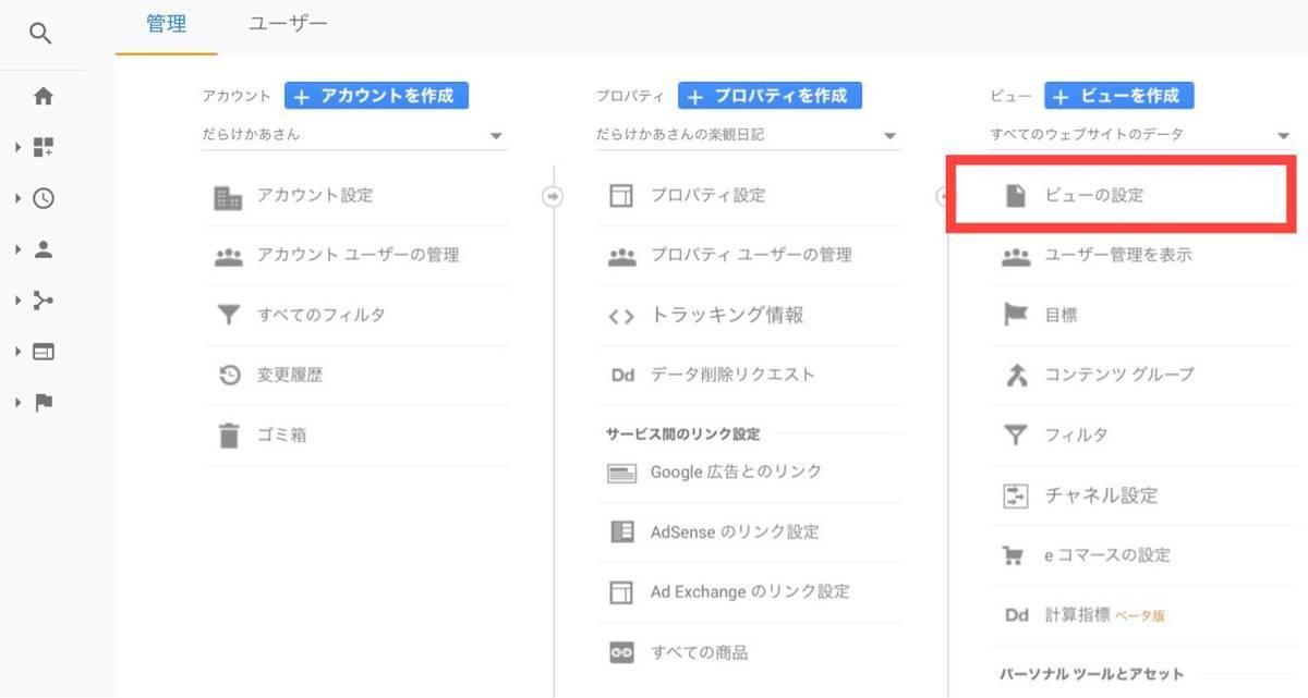 Googleアナティリクスの管理画面の写真