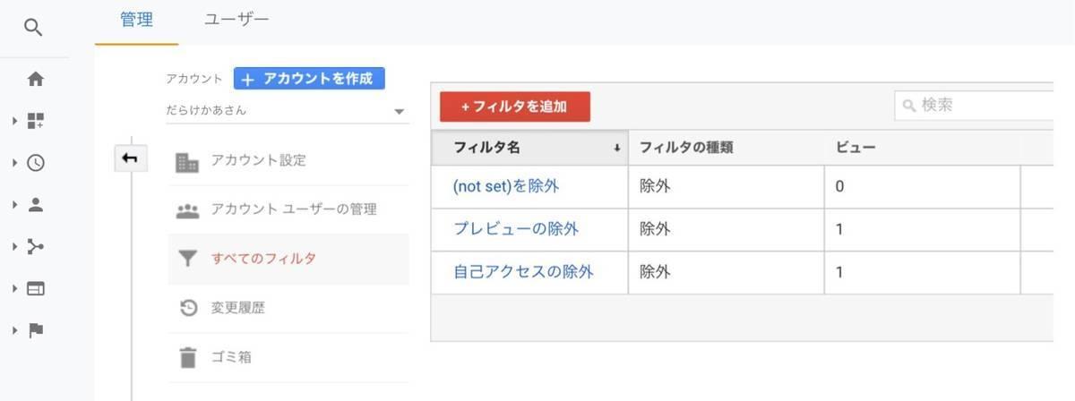Googleアナティリクス、設定後のすべてのフィルタの画面写真