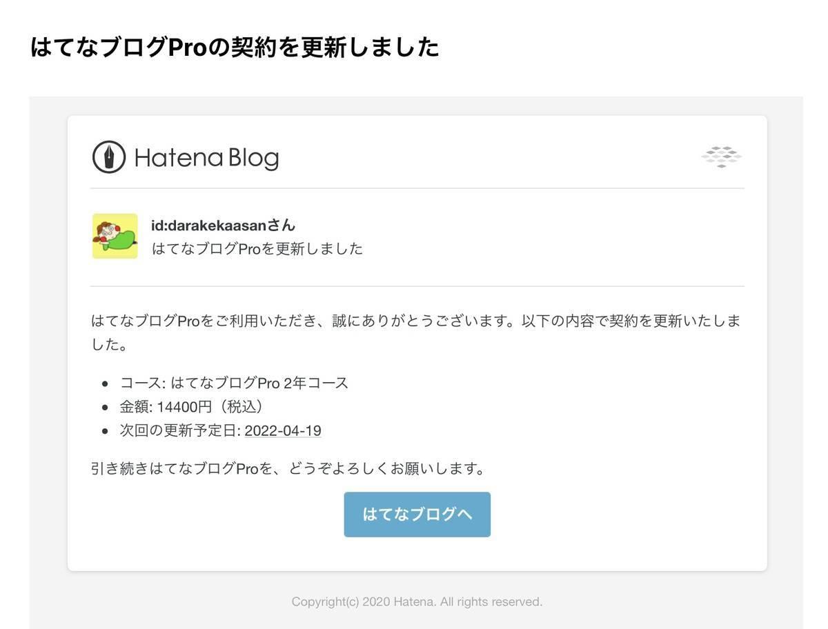 はてなブログProの更新時のはてなブログからのメールのスクショ
