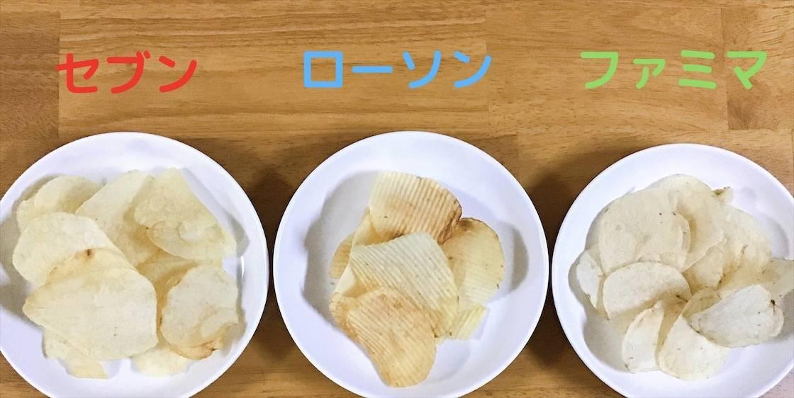 ポテトチップスうす塩コンビニ3社