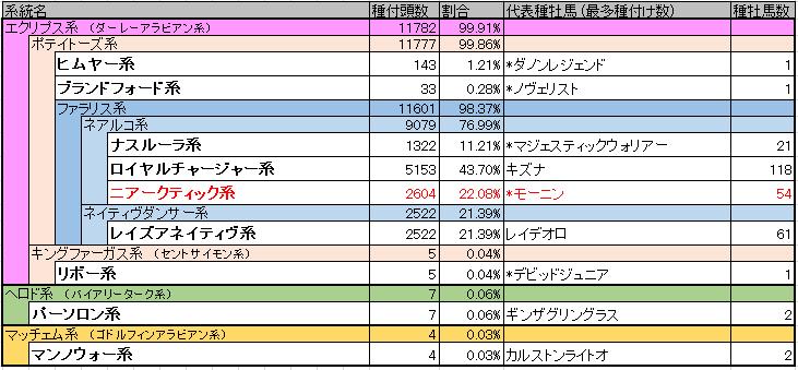 f:id:darakou:20210619193833p:plain
