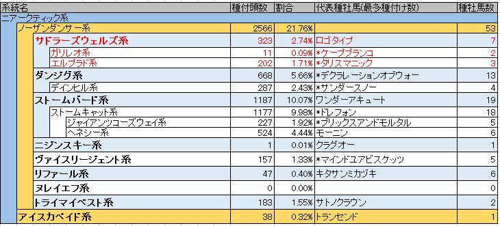 f:id:darakou:20210619194051p:plain
