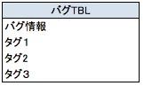 f:id:darakunomiti:20170316164444j:plain
