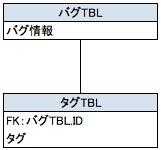 f:id:darakunomiti:20170316165047j:plain