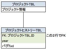 f:id:darakunomiti:20170316173813j:plain