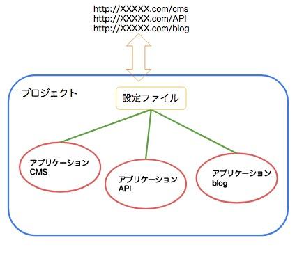 f:id:darakunomiti:20170503160016j:plain