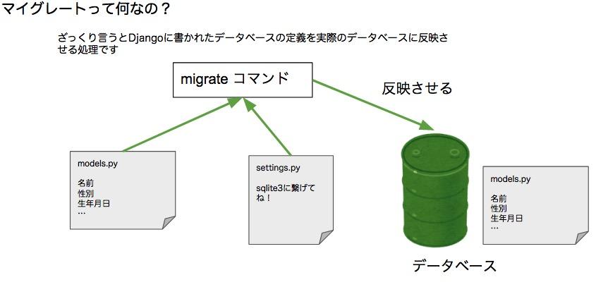 f:id:darakunomiti:20170503183007j:plain