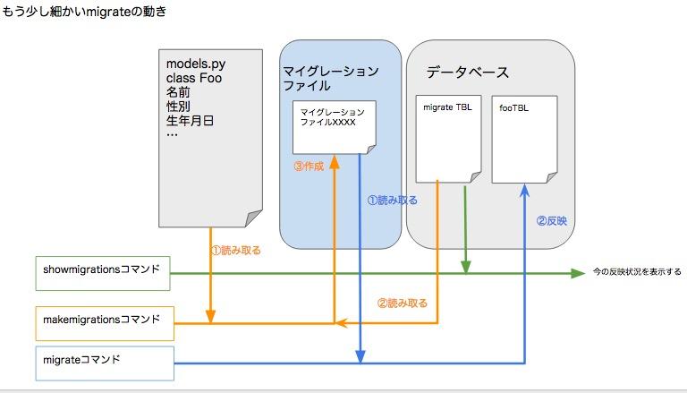 f:id:darakunomiti:20170506011702j:plain