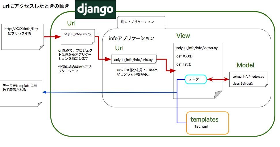 f:id:darakunomiti:20170506181417j:plain