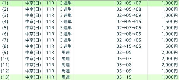 f:id:darayawa:20181202121329p:plain