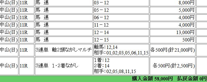 f:id:darayawa:20181223123913p:plain