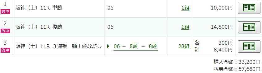f:id:darayawa:20200418165217p:plain