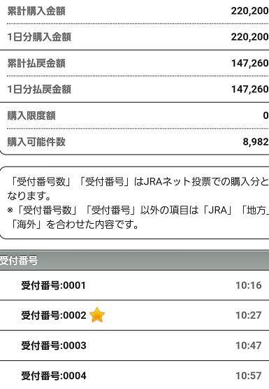 f:id:darayawa:20210213223202j:plain