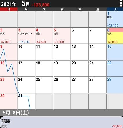 f:id:darayawa:20210512035905j:plain