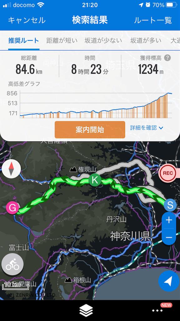 町田から河口湖まで
