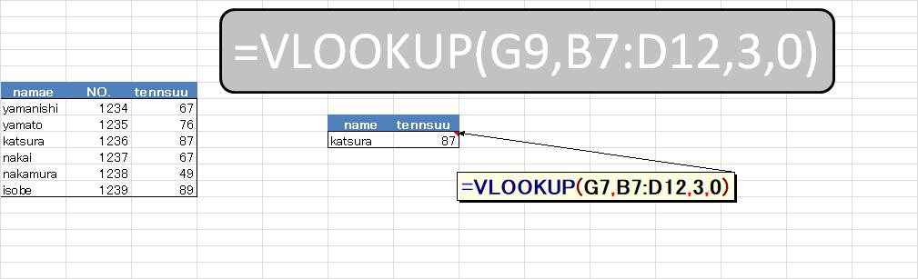 f:id:darucoro9216kun:20200410132720p:plain