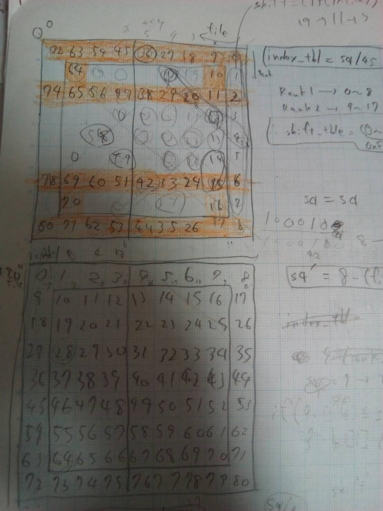 f:id:daruma3940:20170813124340j:plain