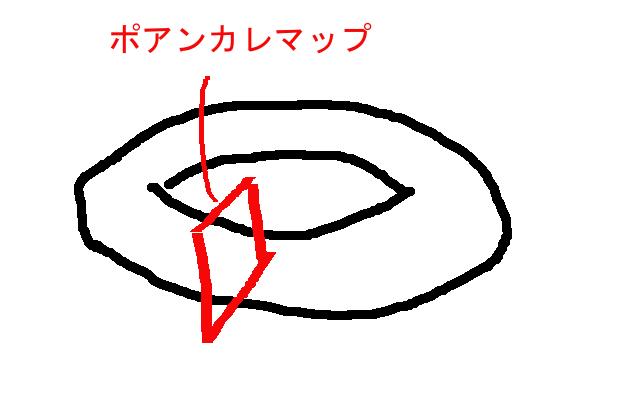 f:id:daruma3940:20170824112349p:plain