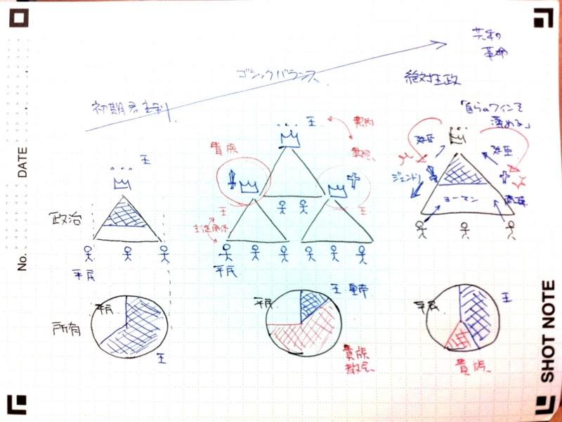 f:id:daruyanagi:20121020144531j:plain