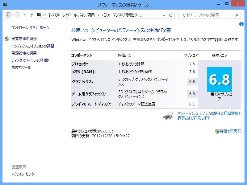 f:id:daruyanagi:20121228152314p:plain