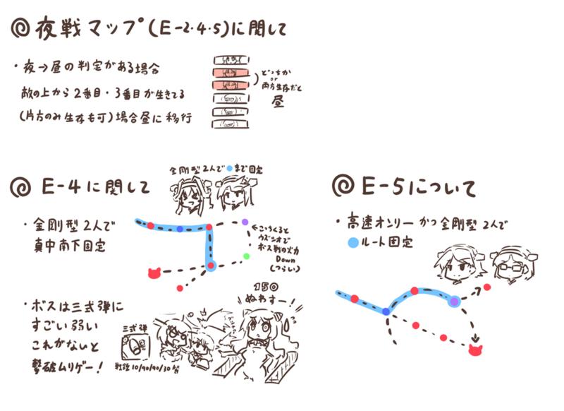 f:id:daruyanagi:20131110034113p:plain