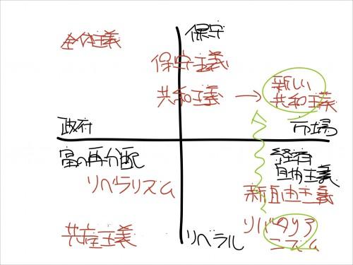 f:id:daruyanagi:20131209002902j:plain