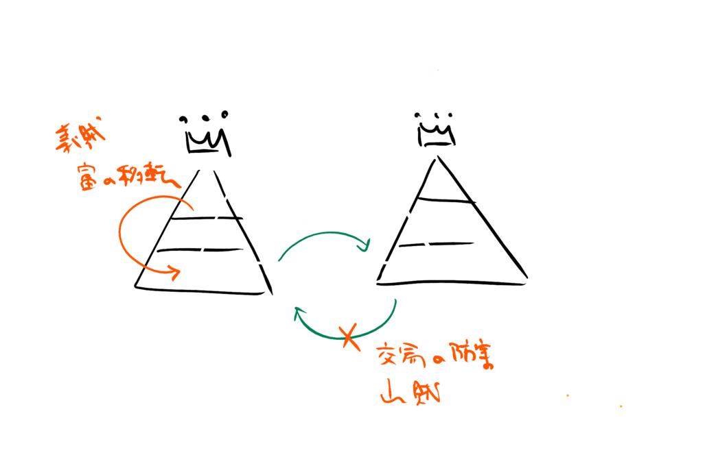 f:id:daruyanagi:20161129011542p:plain