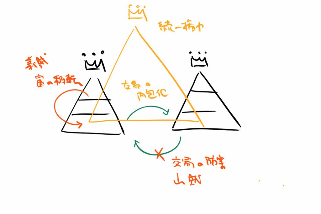 f:id:daruyanagi:20170105190247p:plain