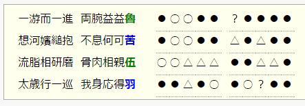 f:id:daruyanagi:20170214063934p:plain