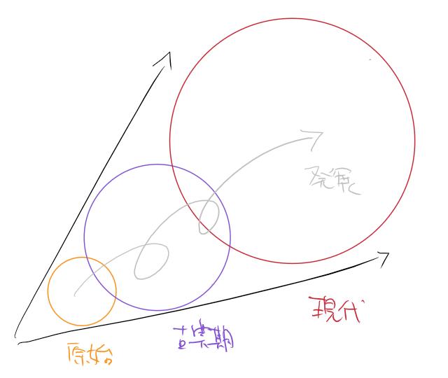f:id:daruyanagi:20170416175542p:plain