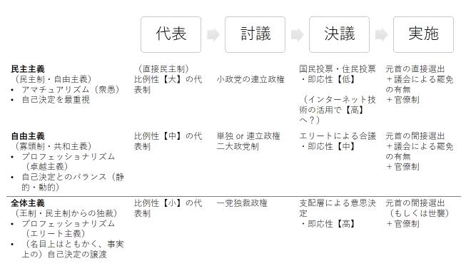 f:id:daruyanagi:20170504040153p:plain