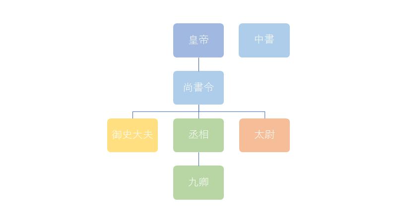 f:id:daruyanagi:20170506215448p:plain