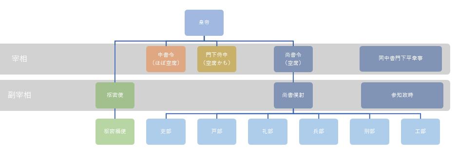 f:id:daruyanagi:20170506233404p:plain
