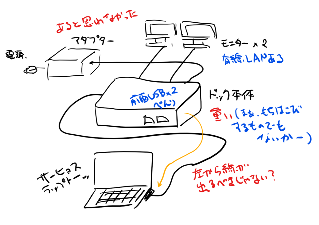 f:id:daruyanagi:20170824032808p:plain