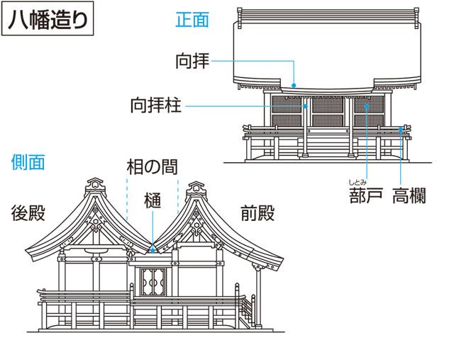 f:id:daruyanagi:20180106150834p:plain