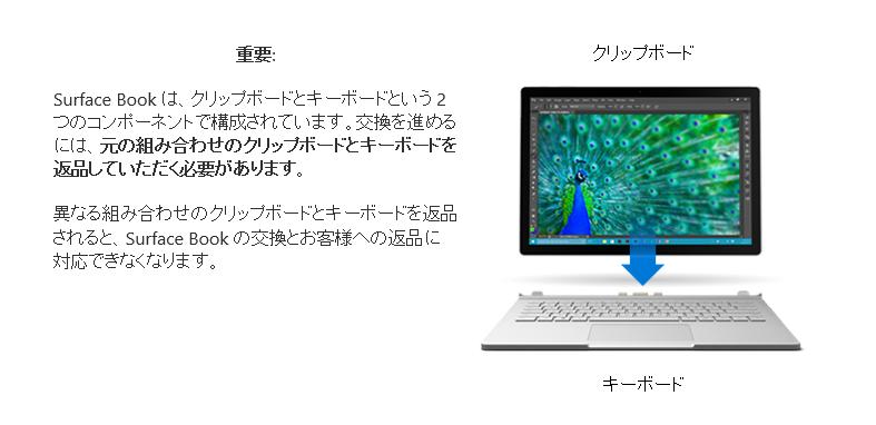 f:id:daruyanagi:20180212123600p:plain
