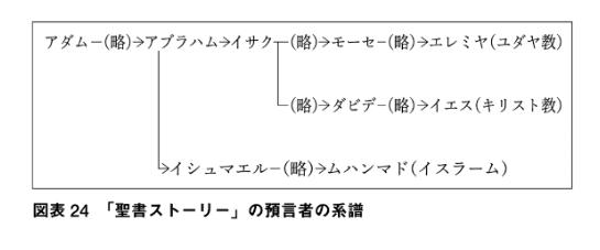 f:id:daruyanagi:20180315232350p:plain