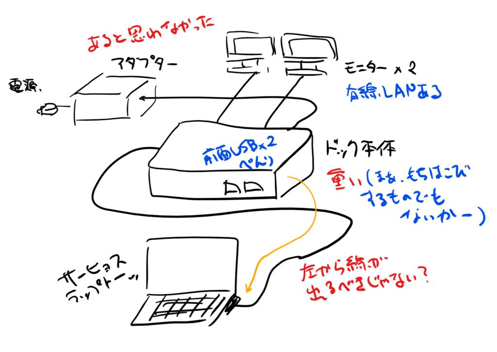 f:id:daruyanagi:20190106200446p:plain