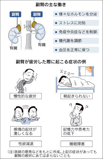 https://style.nikkei.com/article/DGXDZO66578430Y4A200C1MZ4001