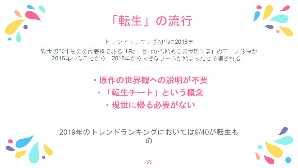 ランキング 小説 ポケモン 夢 傍観夢☆ランキング