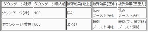 f:id:dashimakitamao:20161106140046j:plain