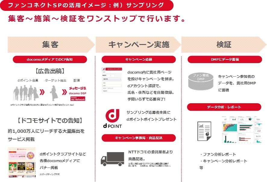 f:id:data-h-products:20191204103758j:plain