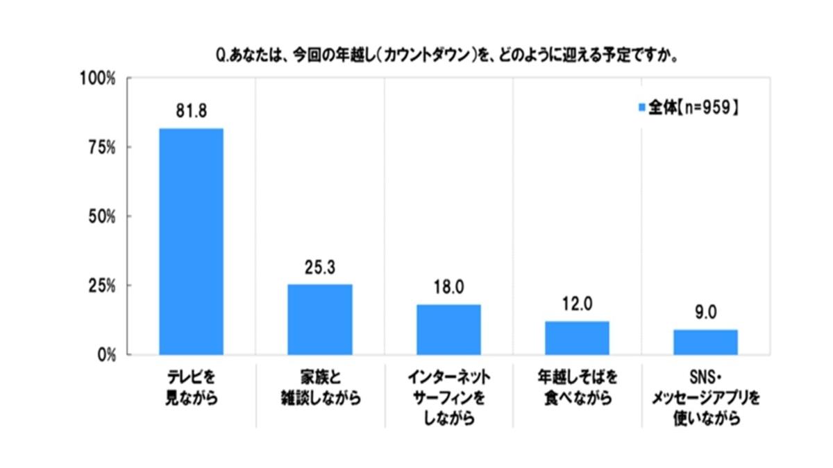f:id:data-h-products:20191226144521j:plain