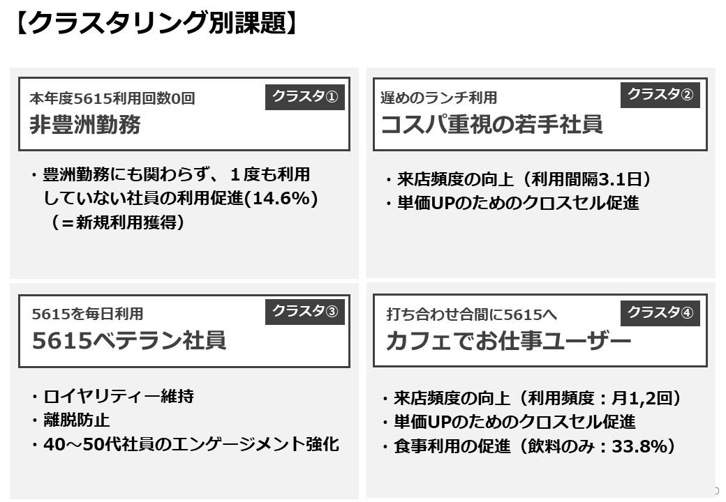 f:id:data-h-products:20200212203030j:plain